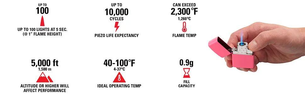 Zippo Lighter Inserts - Single Torch Butane Insert
